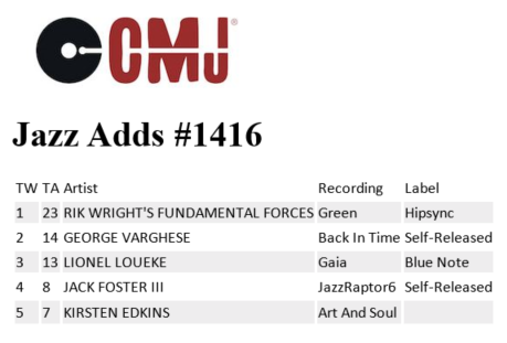 CMJ Jazz Adds #1416
